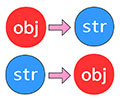 PHP数据传递存储序列化serialize对象数组转字符串和反序列化